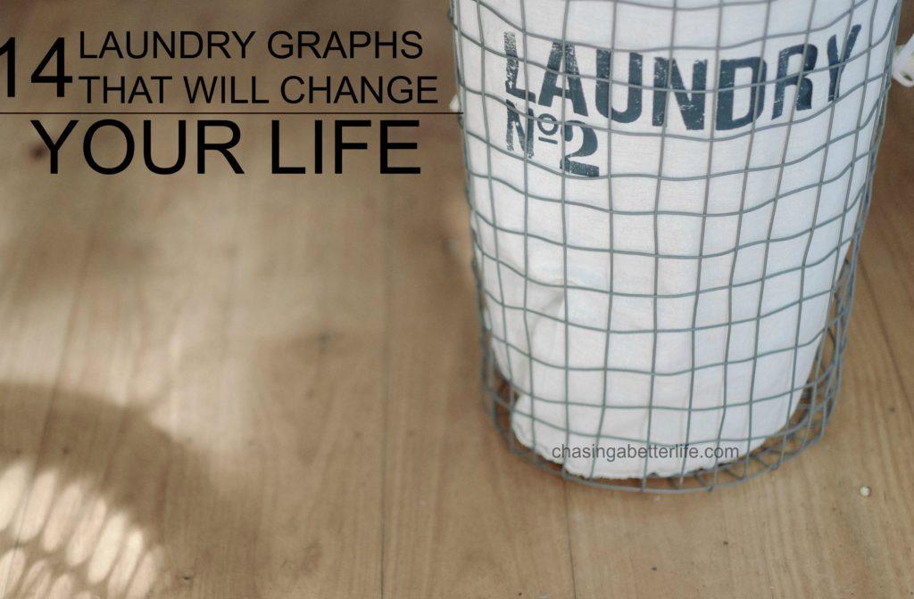 laundry graphs