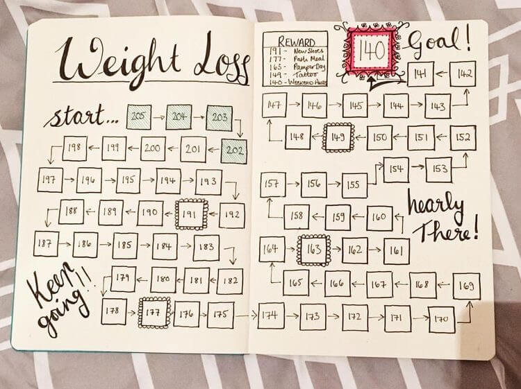Crush Your Health Amp Fitness Goals With Bullet Journal Habit Trackers