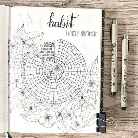 bullet journal habit tracker ideas to take your bullet journal to