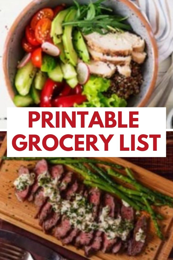 It's just a photo of Persnickety Best Grocery List